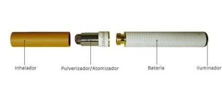 Instrucciones y solución de problemas de los cigarros electrónicos