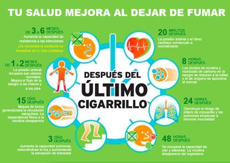 aplicaciones-dejar-fumar-l-mv0kit